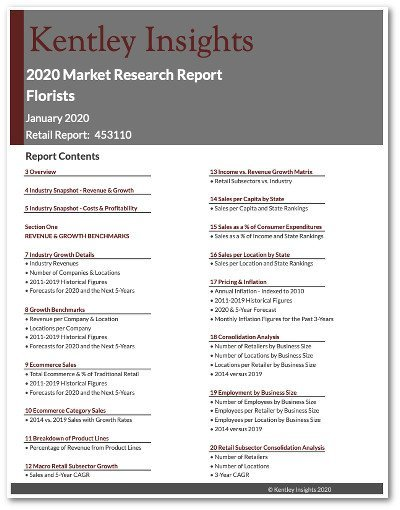 Retail Market Research Report Example